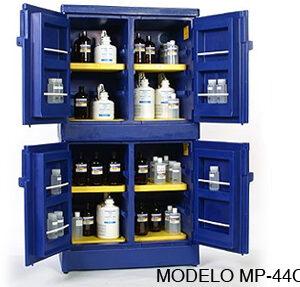 Gabinetes de Seguridad para Acidos Corrosivos Modelo MP-CRAP-44